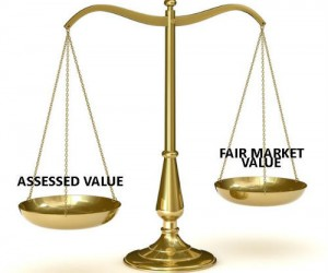What is Assessed Value?