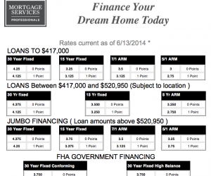 Monday Mortgage Update - June 16th, 2014