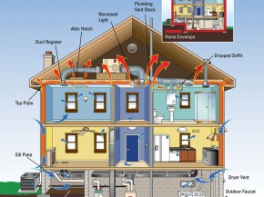 5 Quick Tips For Air Sealing Your Home