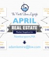 Newburyport Real Estate Market Snapshot - APRIL 2014