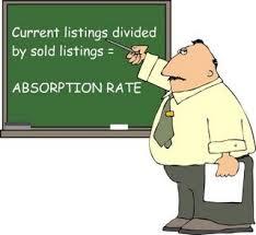 absorptionratechalkboard