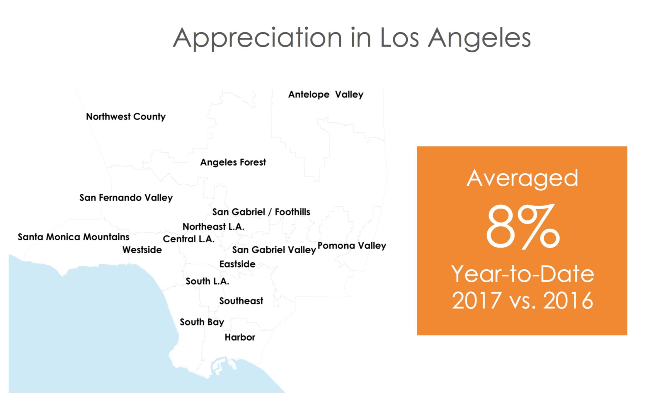 LA Price Increase in 2017