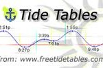 Key Largo TIde Charts