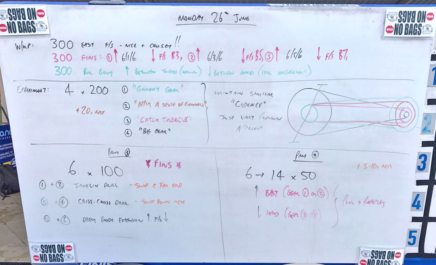 Whiteboard filled with training information