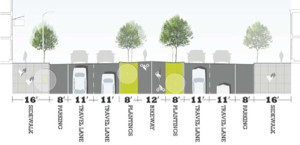 The final design for the Spring Garden Street Greenway put bicyclists in the center of the street.