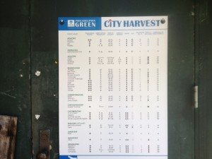 A City Harvest growing schedule hung on a shed at the Summer Winter Garden.