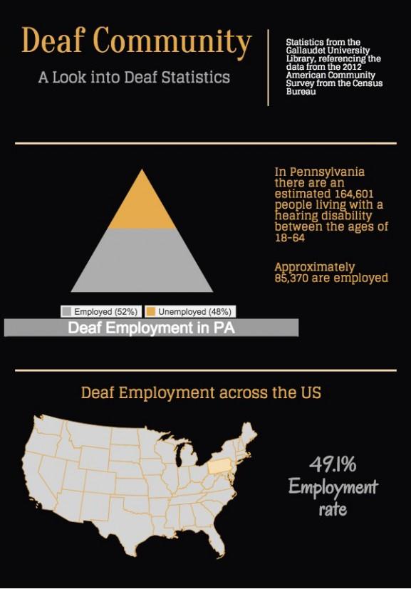 DeafCommunityDubinskyGraphic