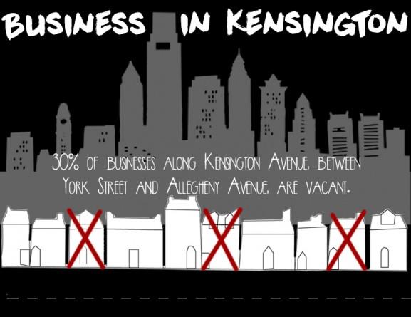 kensingtoninfographic