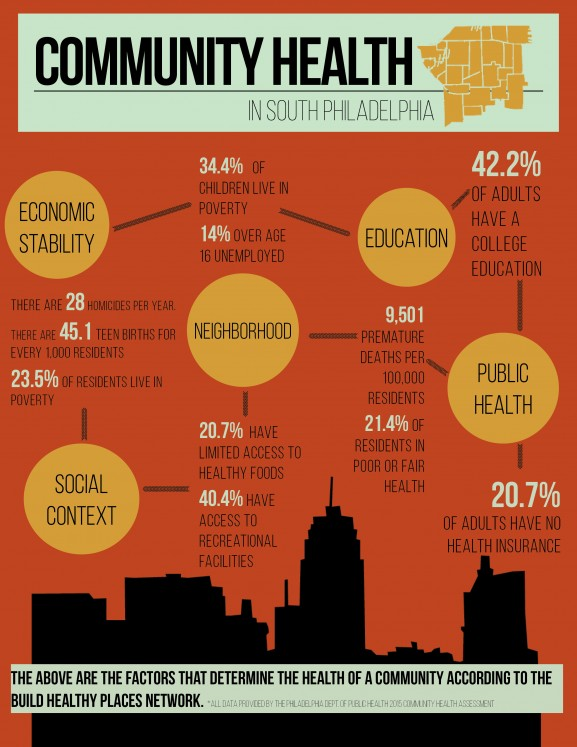 SpinglerMeissnerPNFall2015Infographic1