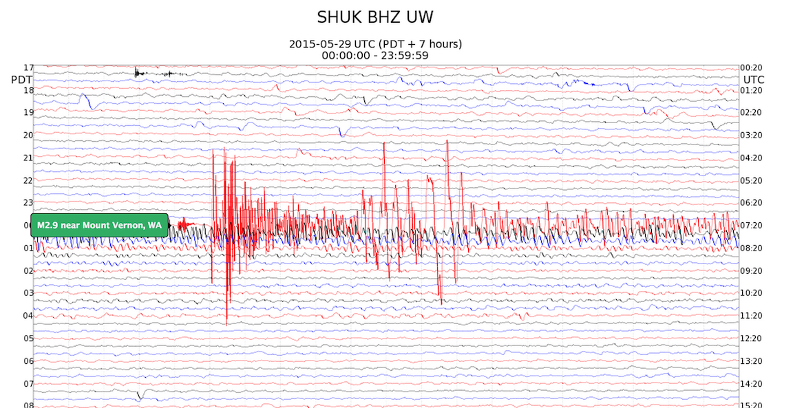 Seismogram of small local event followed by waves from large earthquake in Alaska