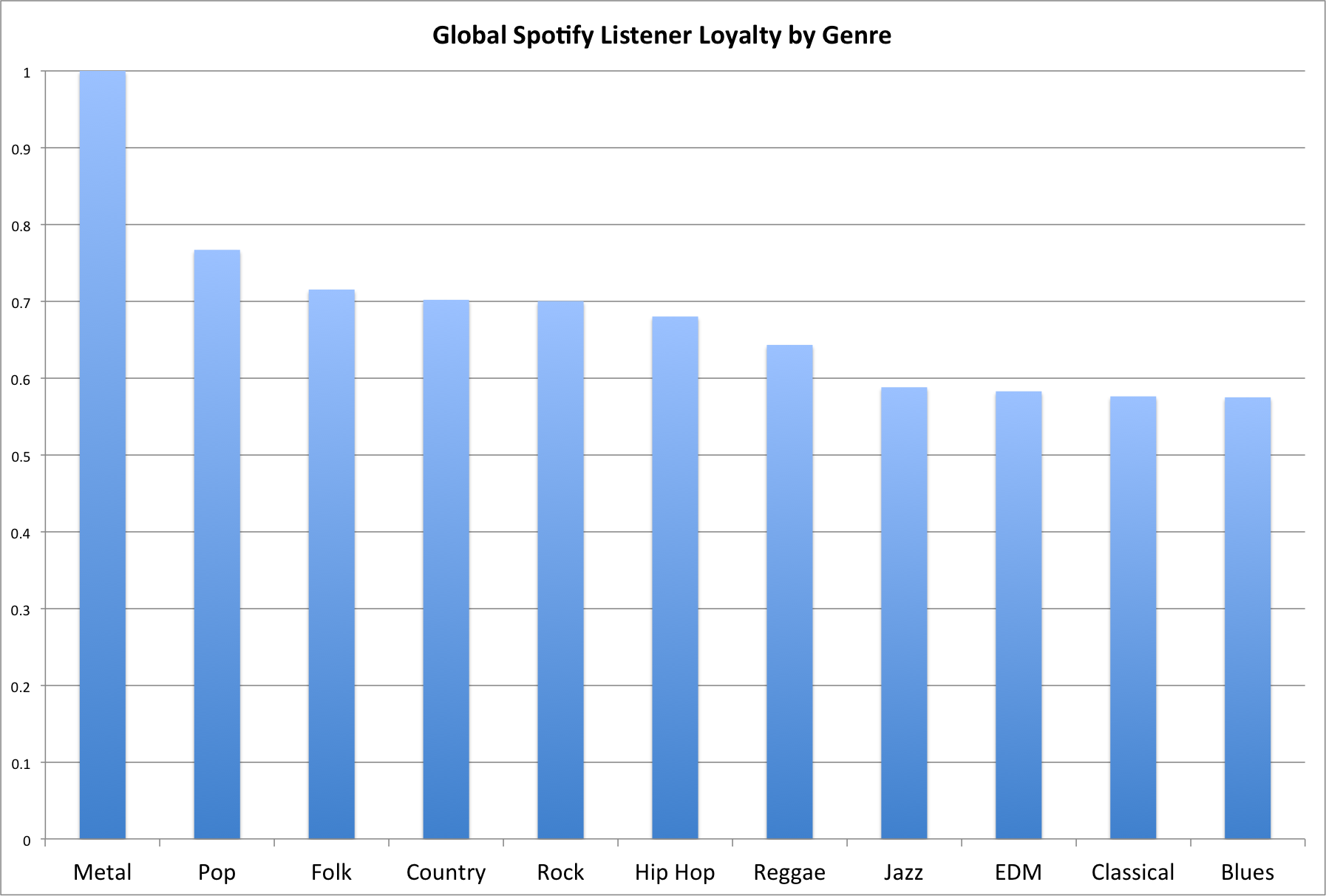 Spotify Just Discovered That Metal Fans Are Way More Loyal