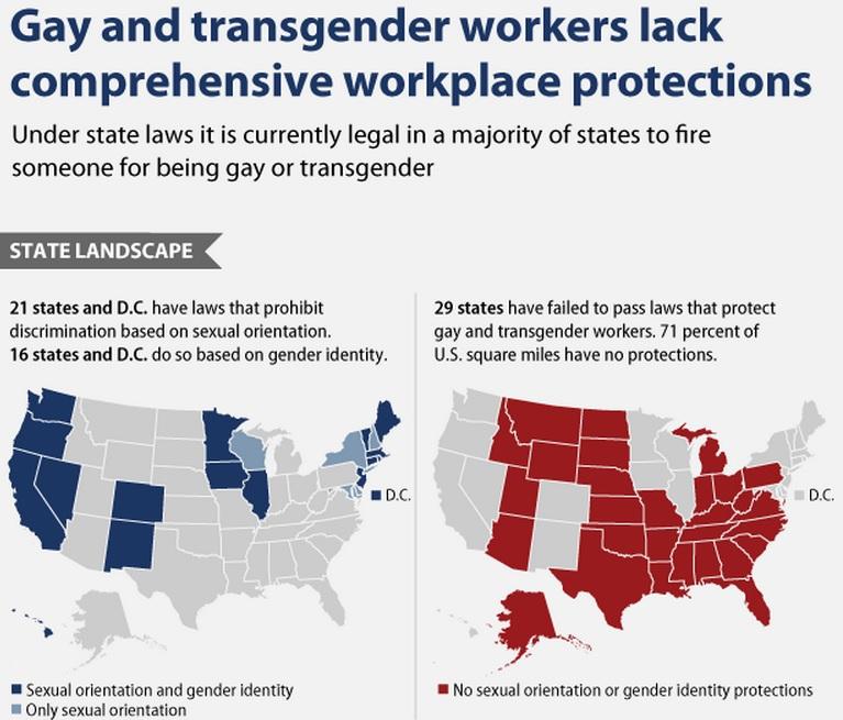Discrimination labour discrimination sexual