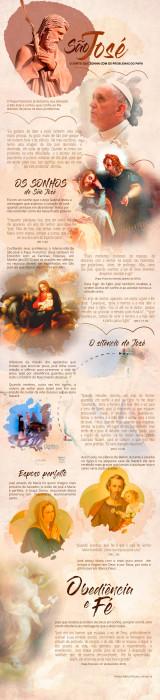 São José: o santo que sonha com os problemas do Papa