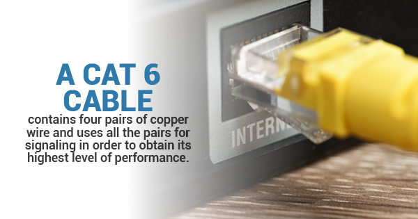 buy cat5 cables