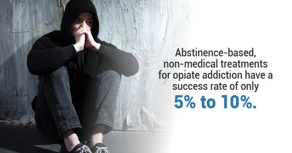 heroin addiction treatment