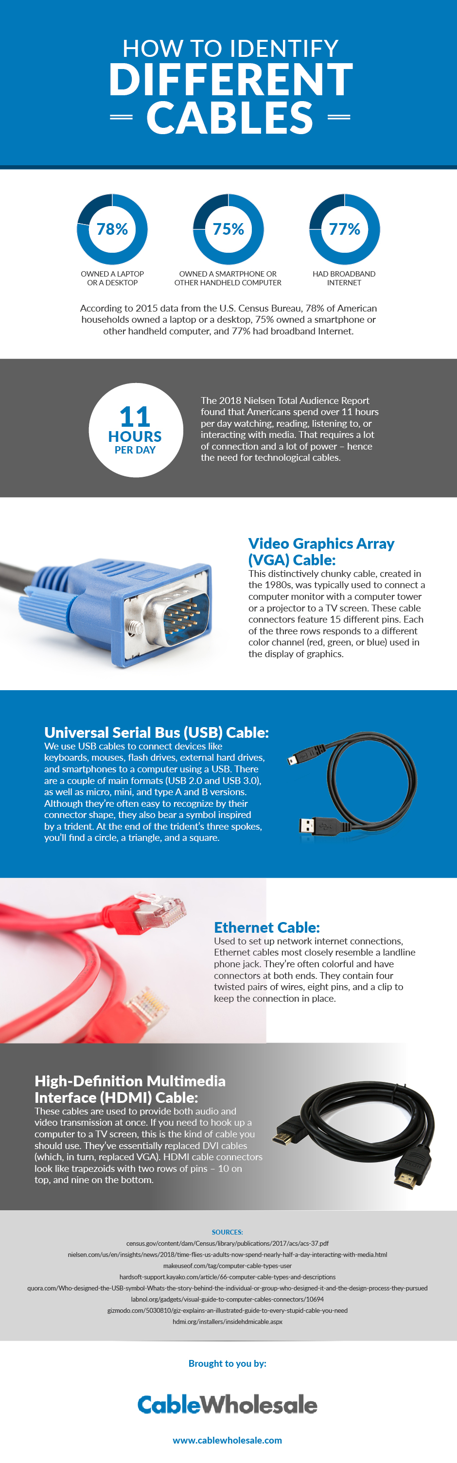 how to identify different cables