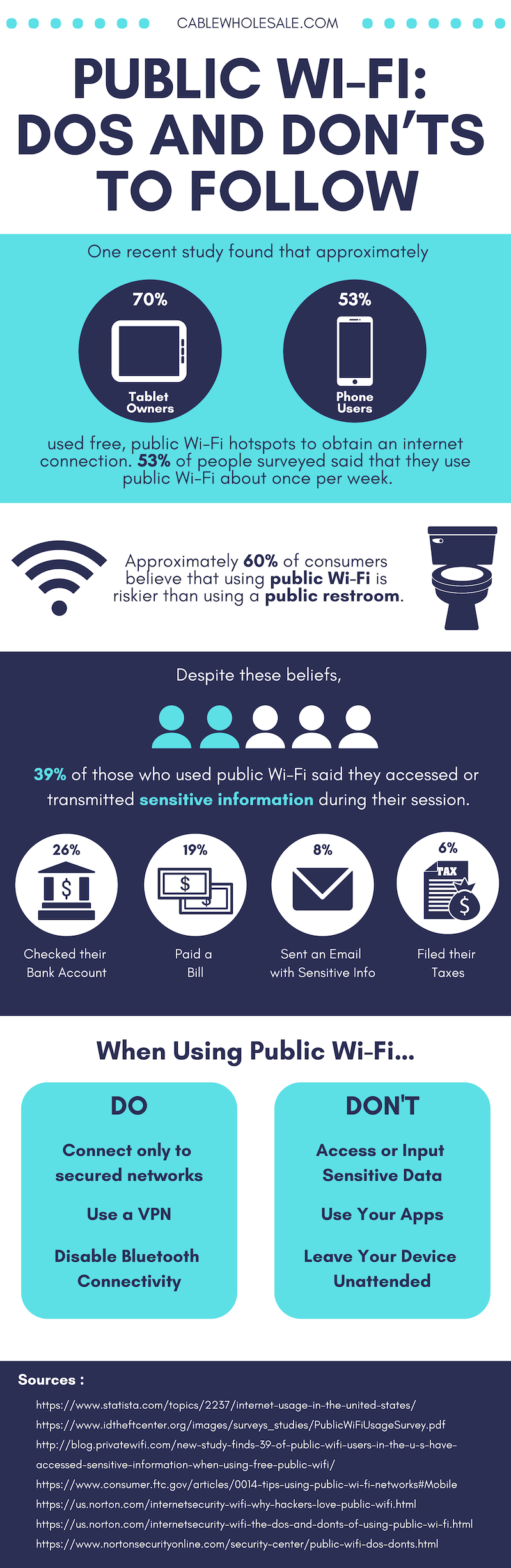 public wifi dos and donts to follow