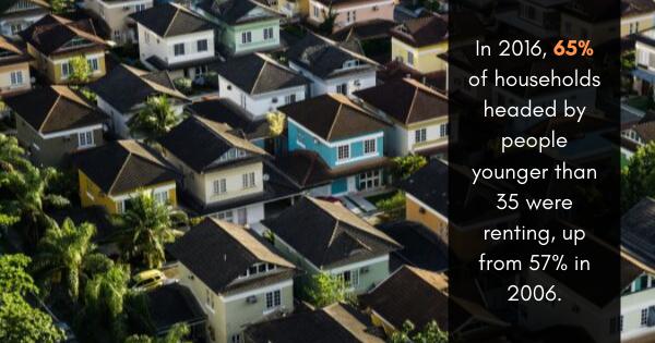 rental property apps