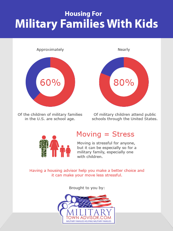Infographic Definition » Family and Home