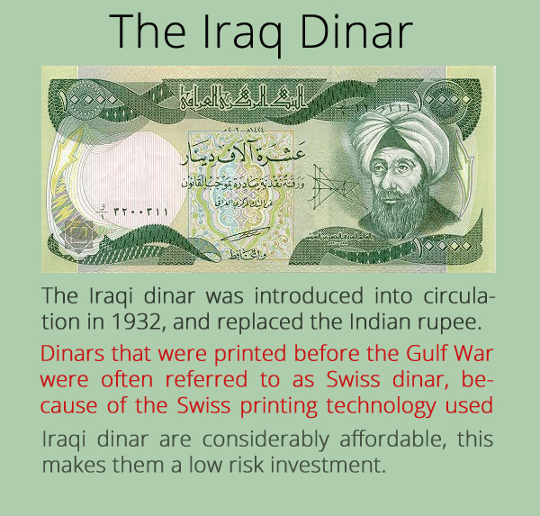 Top RSS Feeds » Investing in the Iraqi Dinar