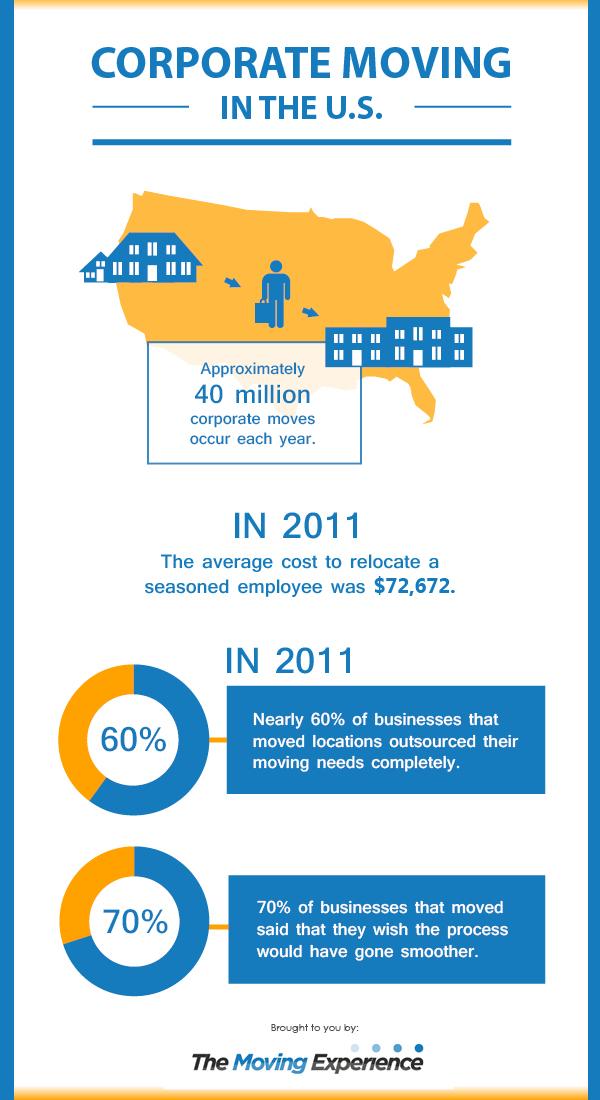 Infographic Definition » 2013 » September