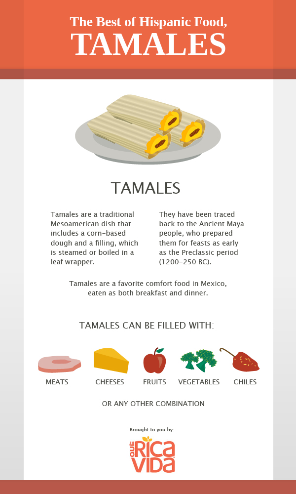 Online Infographic Maker » The Best Of Hispanic Food ...