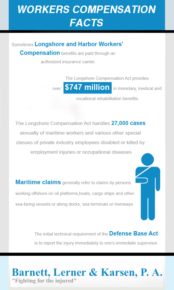 the longshore and harbor workers compensation Arnold & itkin llp explains the longshore & harbor workers' compensation act  if you have a claim under the lhwca, our houston offshore lawyers can help.
