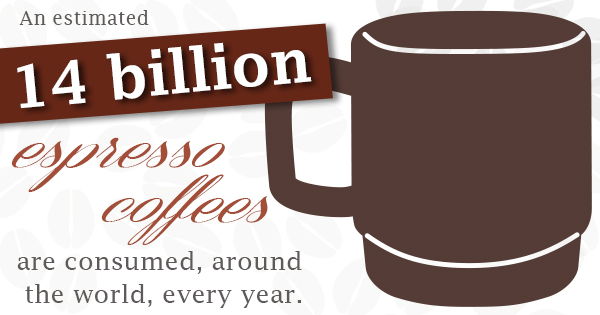 coffee franchise opportunities