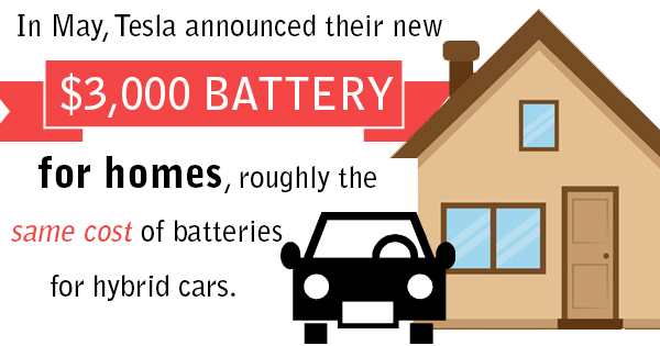 hybrid car batteries