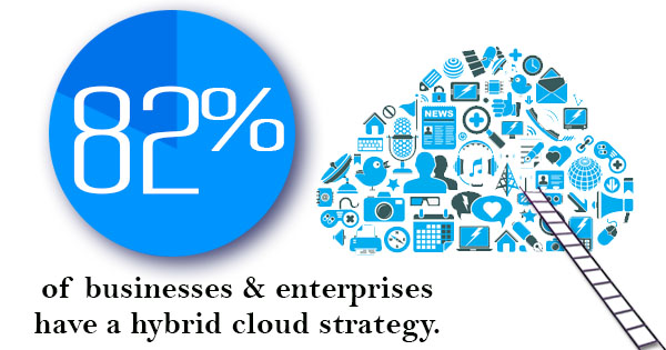 learn about cloud computing