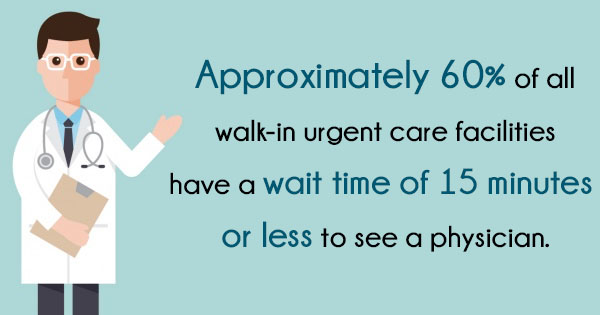 walk-in urgent care