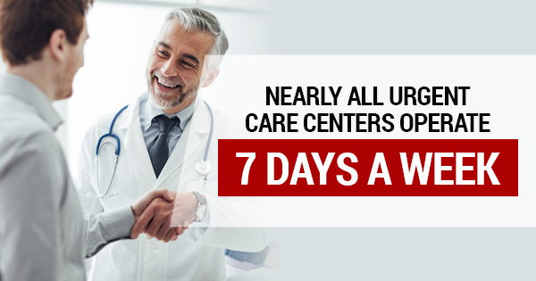 the best urgent care