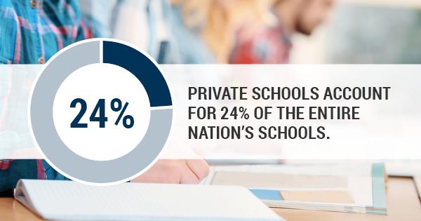 top private schools in miami
