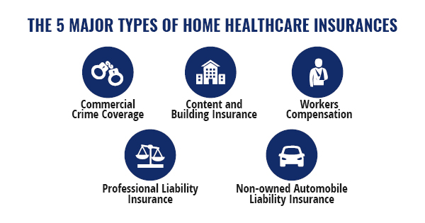 home healthcare insurance
