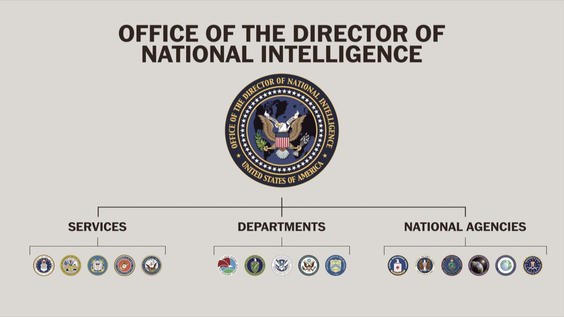 Intelligence Community Wallpaper Intelligence Community