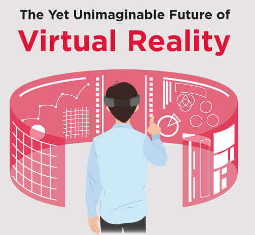 infographic-4-virtual-reality-thumb