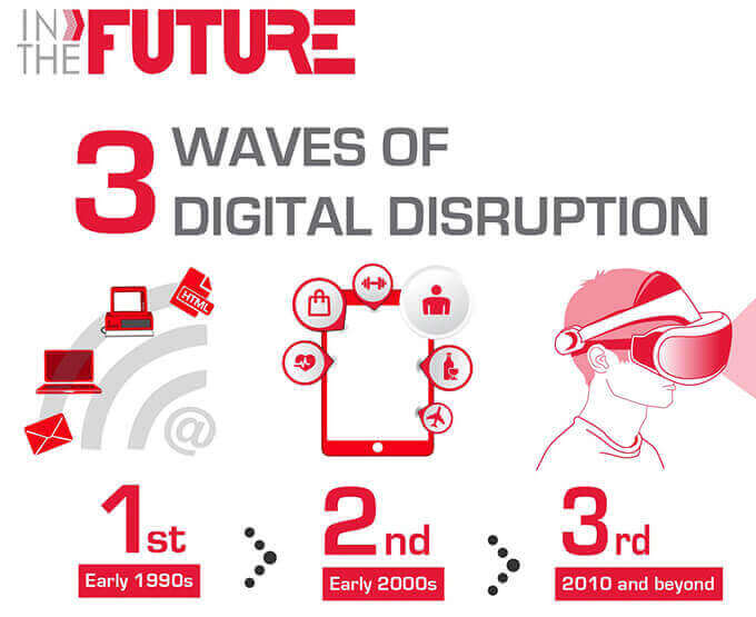 infographic-5-in-the-future-thumb