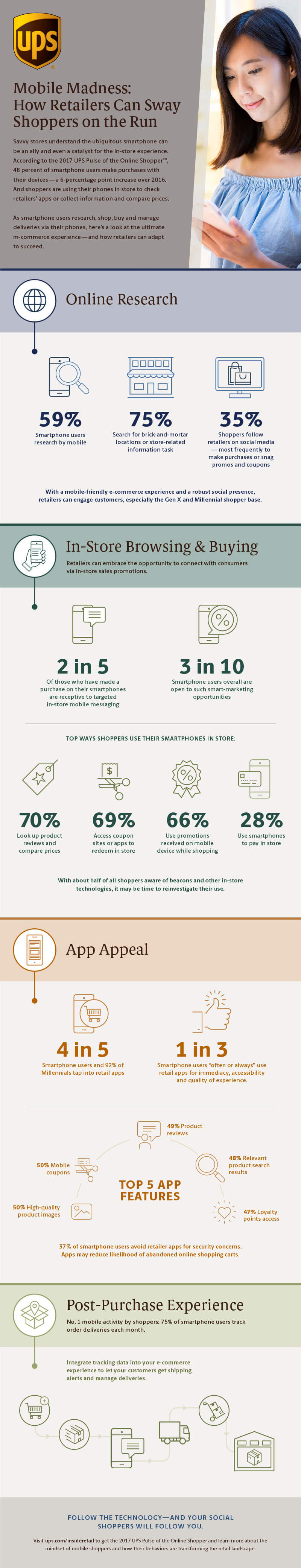 MobileMadness_Infographic