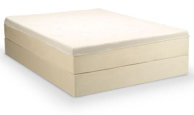 By Tempur Pedic A True Innovation In Softness And Support