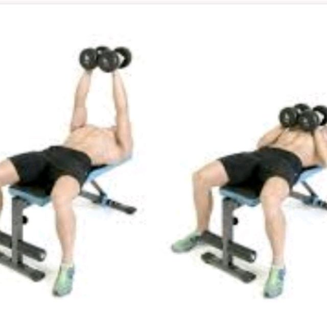 Dumbell Military Press The Dumbell Military Press Is A: Close Grip Dumbbell Press
