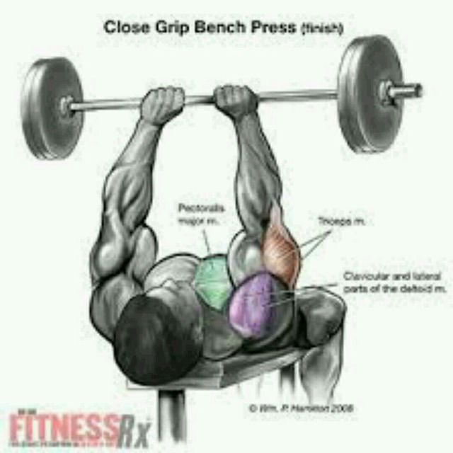 Barbell Military Press: Close Grip Bench Press