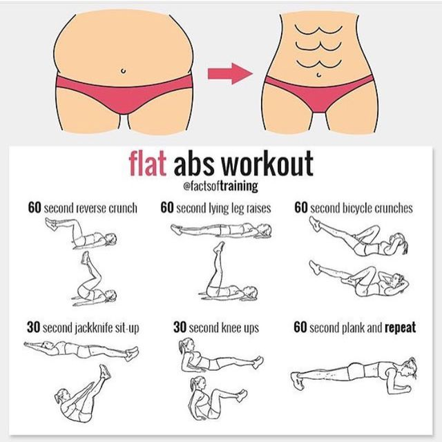 Flat Abs Workout (instagram) - Member Workout by Sule N ...