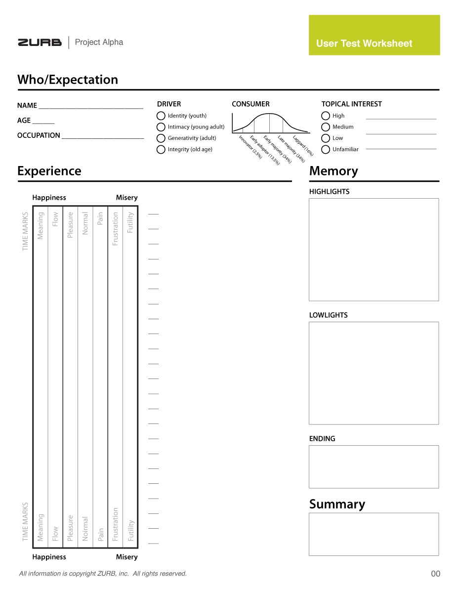Free Worksheet Icebreaker Worksheets For Adults zurb user testing a design definition offer short introductory icebreaker you want to disarm participants so they feel comfortable and natural giving answers test worksheets