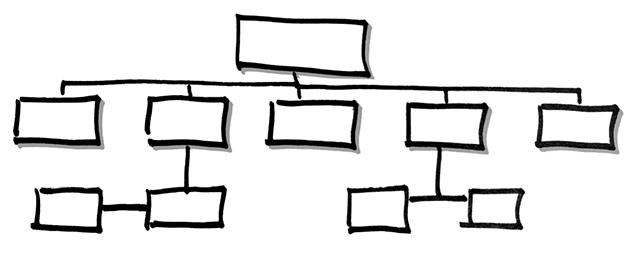 zurb site map a design definition