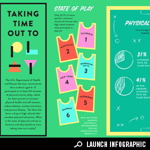 Infographic: Taking Time Out to Play | Education on GOOD