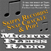 Caption: Mighty Fleiss Radio Show Avatar, Credit: Stephen J Proctor Jr