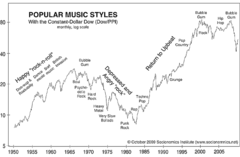 Music_stock_market_gag_medium