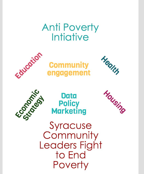 Caption: These are the six components of the Anti Poverty Initiative. Each component is designed to help people in the community more efficiently by targeting their specific needs.