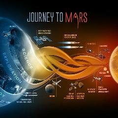 Caption: NASA