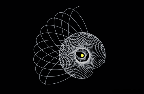 Orbit with a modified force law for gravity